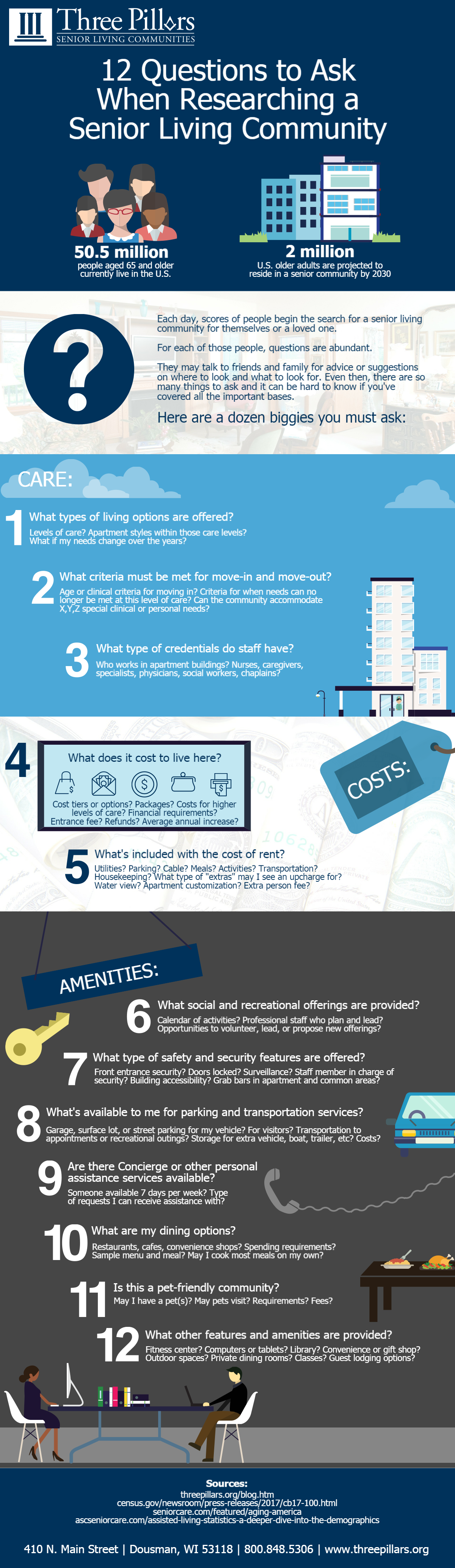 12 questions to ask when touring a senior living community; infographic
